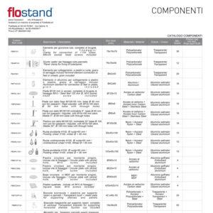 catalogo_componenti